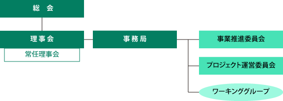org_re