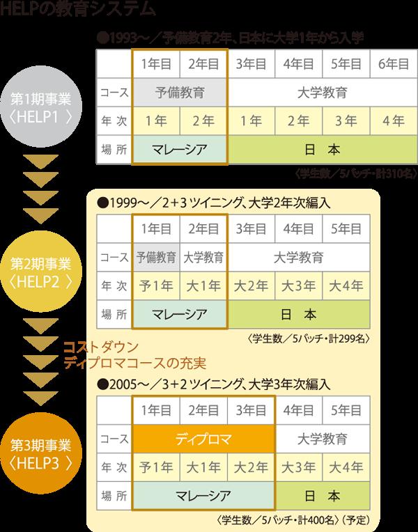 help_system1