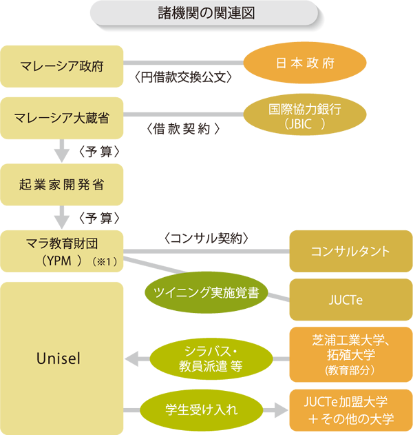 help_system2